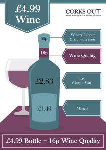 corks-out-infographic-4_99
